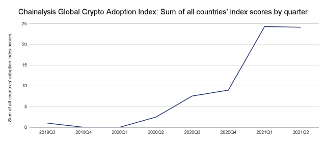 Bitcoin tiền điện tử BTC BTCUSD