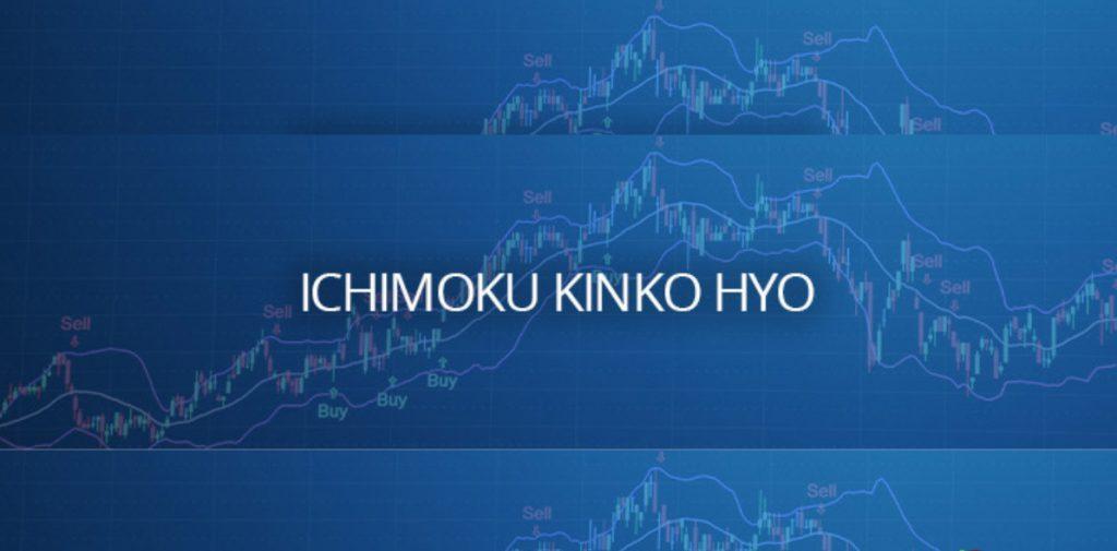 ViMoney - Ichimoku va tin hieu Ichimoku 1.jpg