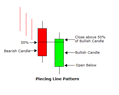 ViMoney - Piercing Pattern 1.jpg