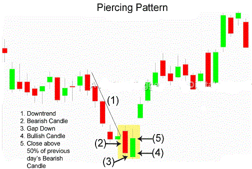 ViMoney - Piercing Pattern.jpg