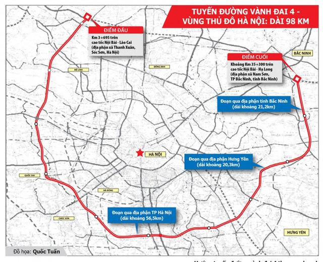 Chân dung 4 đại gia Việt đề xuất xây đường vành đai 4, huyết mạch 135 nghìn tỷ đồng - Ảnh 1.