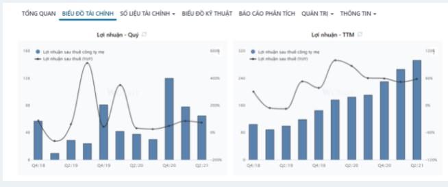 Điểm tin doanh nghiệp ngày 11/10: FLC, Bamboo Airways, HDC