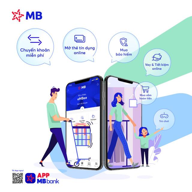 Tương lai của ngân hàng số: Từ ngân hàng đến siêu ứng dụng - Ảnh 1.
