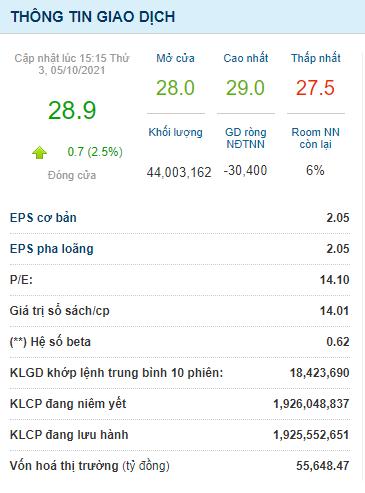 Điểm tin doanh nghiệp: KKR, MML, MASAN Nutri-Science, VC9, T&T Group 2,3 tỷ USD