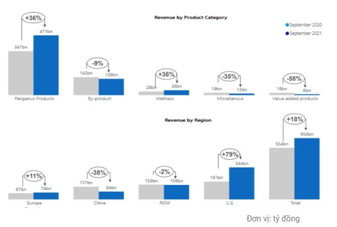 Điểm tin doanh nghiệp: TDS, PHR, DHM, VHC, PNJ