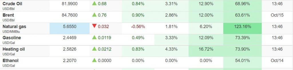 Nhịp điệu thị trường 15/10: Lực mua gia tăng, khả năng vượt ngưỡng cản 1400 điểm