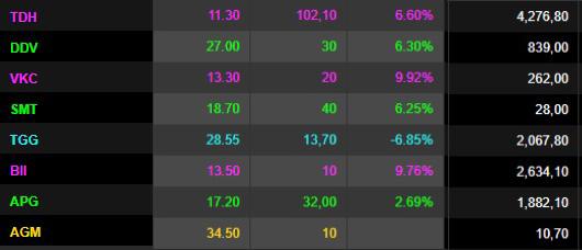 Nhịp điệu thị trường chứng khoán 12/10: VN-index giằng co khi tiến sát đến ngưỡng 1400 điểm