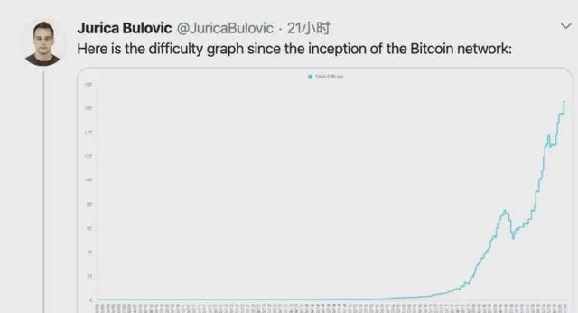 Ngành công nghiệp đào Bitcoin của Trung Quốc