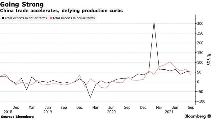 """Trung Quốc: Thiếu điện không """"níu chân"""" được xuất khẩu"""